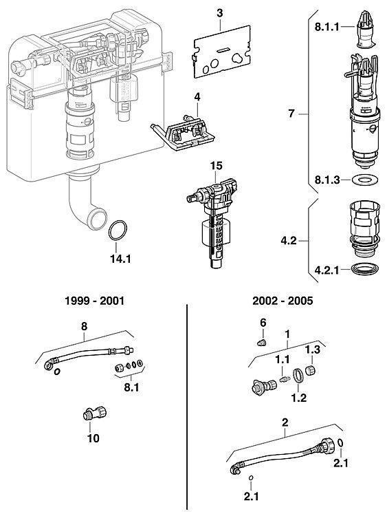 GEBERIT Ersatzteile für Kappa Unterputzspülkasten 15 cm (UP120, Artline) Baujahr 1999-2006