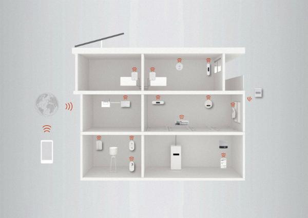 w rmepumpe und photovoltaik kombinieren meinhausshop magazin. Black Bedroom Furniture Sets. Home Design Ideas