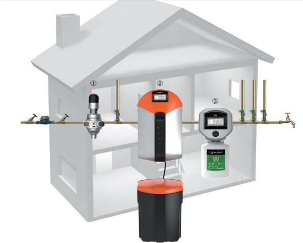 JUDO vollautomatische Enthärtungsanlage mit selbständiger Ermittlung der Rohwasserhärte