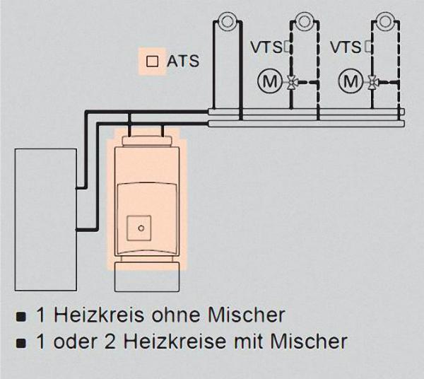 Viessmann Vitorondens 200-T Heizkreise und Mischer
