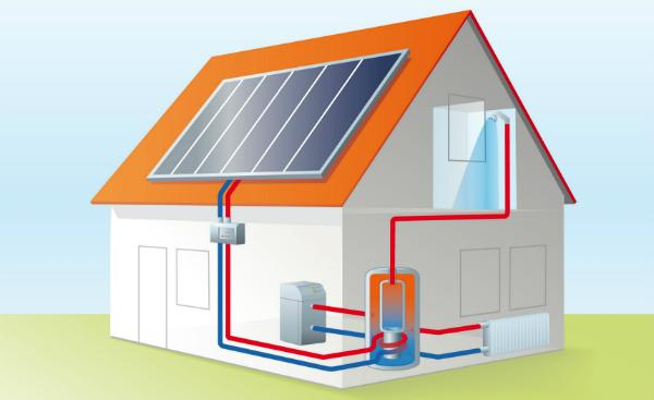 Funktionsprinzip von Solarthermie