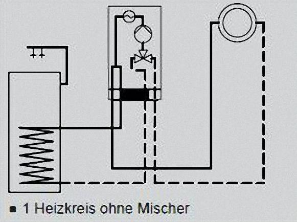 VIESSMANN PAKET VITODENS 200-W GAS-BRENNWERT-WANDGERÄT MIT MONTAGEHILFE AP