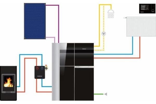 Buderus-Logasol-SKT1-0-w-2-55-qm-Flachkollektor-waagerechte-Montage-8718532864 Clever heizen