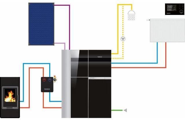 Buderus-Logamax-plus-Hybrid-GBH192iT-15-kW-Gas-Kompaktheizzentrale-Schichtladespeicher-100-S-schwarz