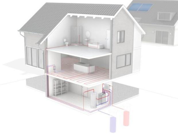 tecalor Wasser/Wasser-Wärmepumpe TTW 22 Set