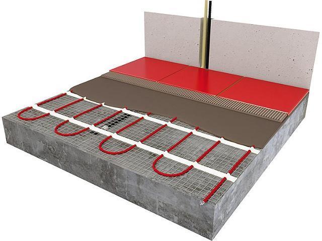 Dünnbett Heizmatte z.Einbau in Fliesenkleber 1m²- 0,5x2 m-150W