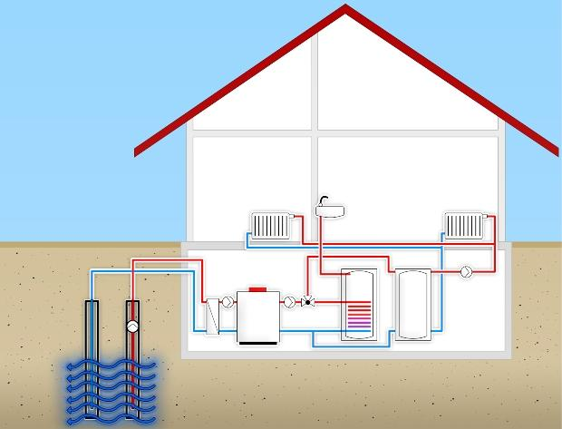 Zeichnung eines Hauses mit angeschlossener Wärmepumpe