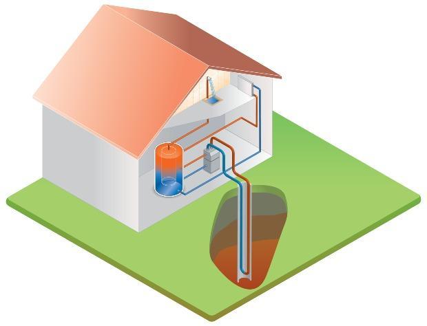 Darstellung von Geothermie