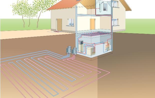 Symbolbild Geothermie - Stromverbrauch bei einer Wärmepumpe ist zu bedenken