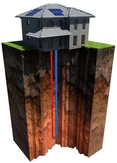 Symbolbild Oberflächennahe Geothermieanlage