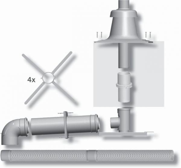 WOLF 2651574Z01 Paket für Abgasleitung flexibel im Schacht mit Schachtabdeckung DN80/125 Kunststoff