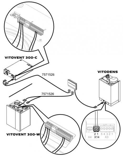 Viessmann ZK02789 Anschlussleitung Vitocal oder Vitovent