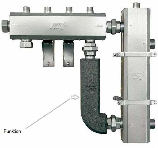 SAWA-ARION 999999 Verbindungsrohr incl. Isolierung incl. 3 Verschraubungen 2''
