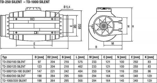 S&P Schallgedämmter Halbradial-Rohrventilator, TD Silent