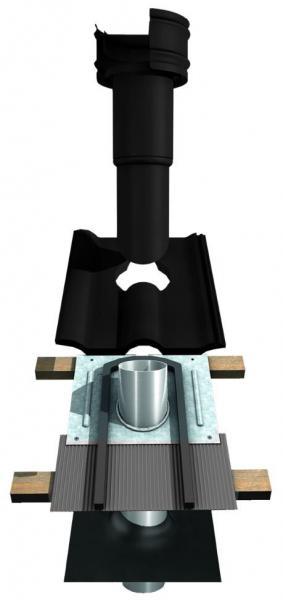 DIMPLEX 364920 SDHB160SW Steildachhaube schwarz