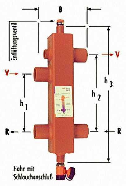 MAGRA Hydraulische Weiche Typ WST 80-34 1 1/2''
