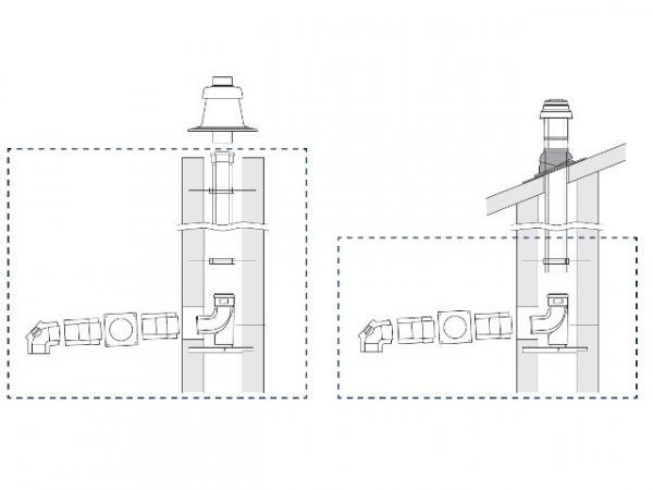 Buderus Abgassystem Grundbausatz DO-S, Ø 80/125 mm, Wandgeräte/GB102S/SB105,7738112556