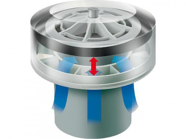DURGO Belüftungsventil DN 90 für den Einsatz von 6 bis 12 Bäder mit Isolierung